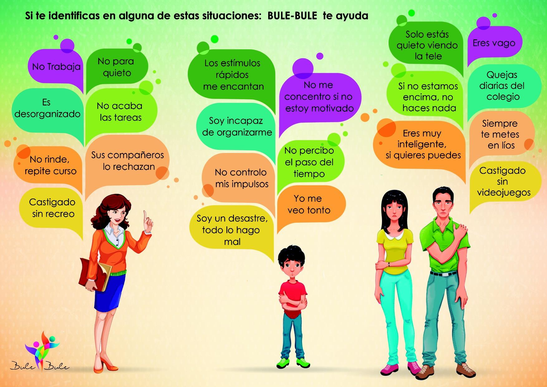 Cara Interior TDAH Bule Bule Lugo